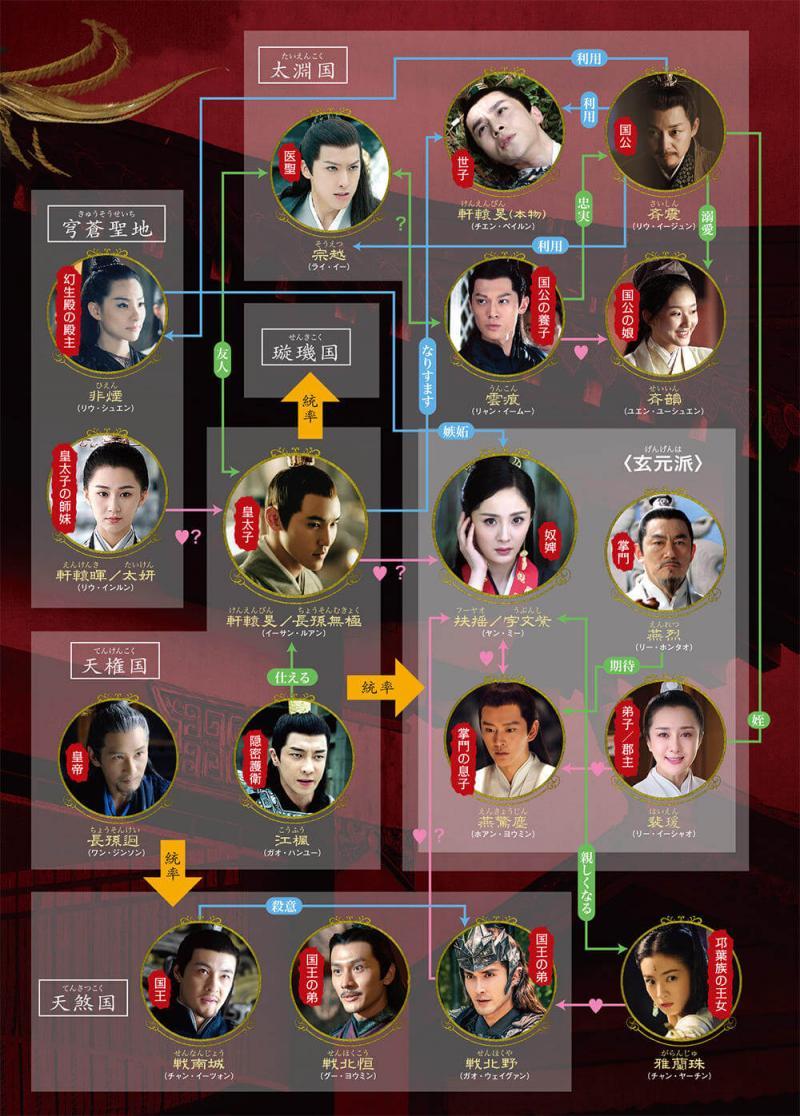 キャスト 中国 桃花 永遠 ドラマ の 永遠の桃花のその後は?続編やシーズン2の予定と内容とは?